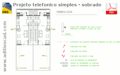 Projeto Telefonico Simples